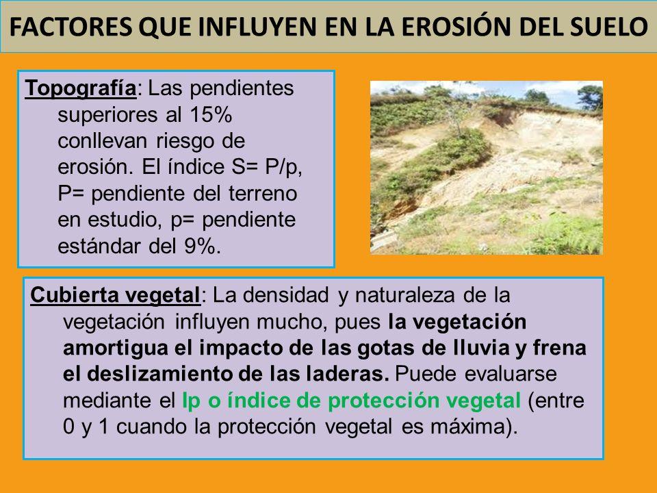 FACTORES QUE INFLUYEN EN LA EROSIÓN DEL SUELO Topografía: Las pendientes superiores al 15% conllevan riesgo de erosión. El índice S= P/p, P= pendiente