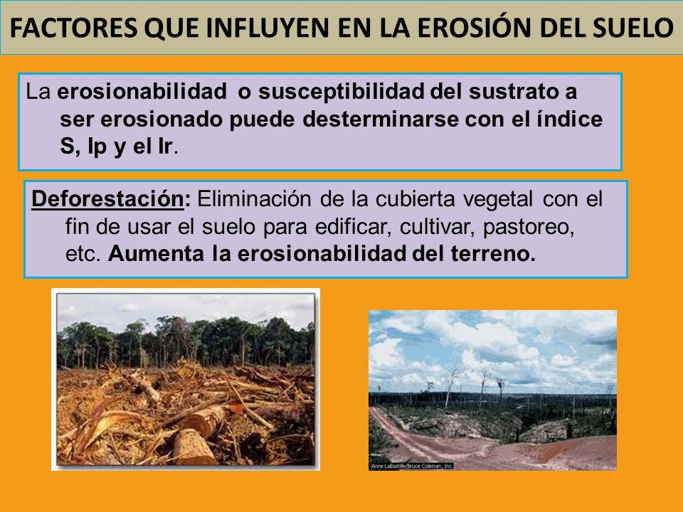 FACTORES QUE INFLUYEN EN LA EROSIÓN DEL SUELO La erosionabilidad o susceptibilidad del sustrato a ser erosionado puede desterminarse con el índice S,