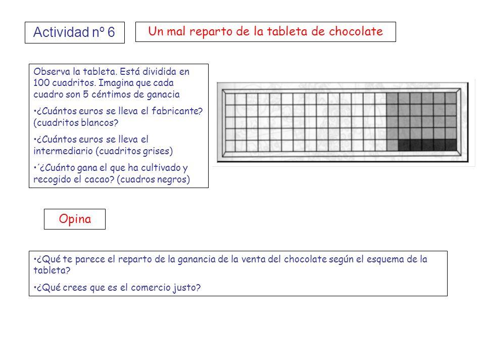 Un mal reparto de la tableta de chocolate Observa la tableta. Está dividida en 100 cuadritos. Imagina que cada cuadro son 5 céntimos de ganacia ¿Cuánt