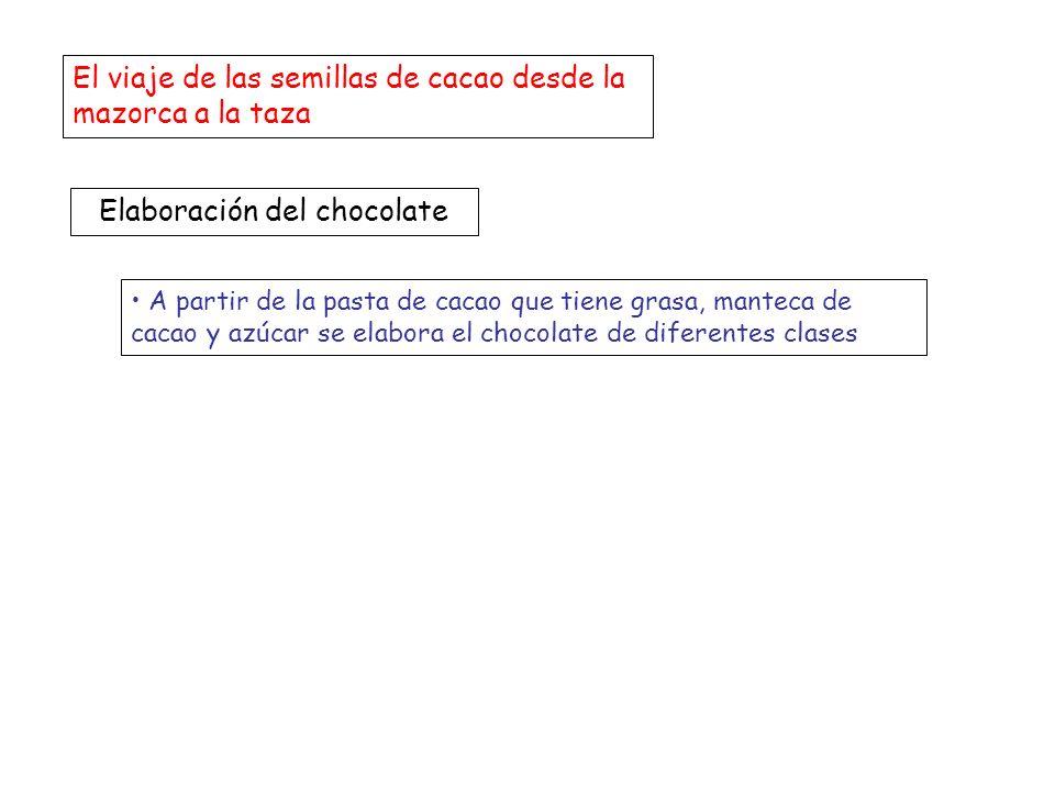 Actividad nº 7 1-Busca distintos envoltorios de marcas de chocolate y compara la calidad (fíjate en la cantidad de cacao).