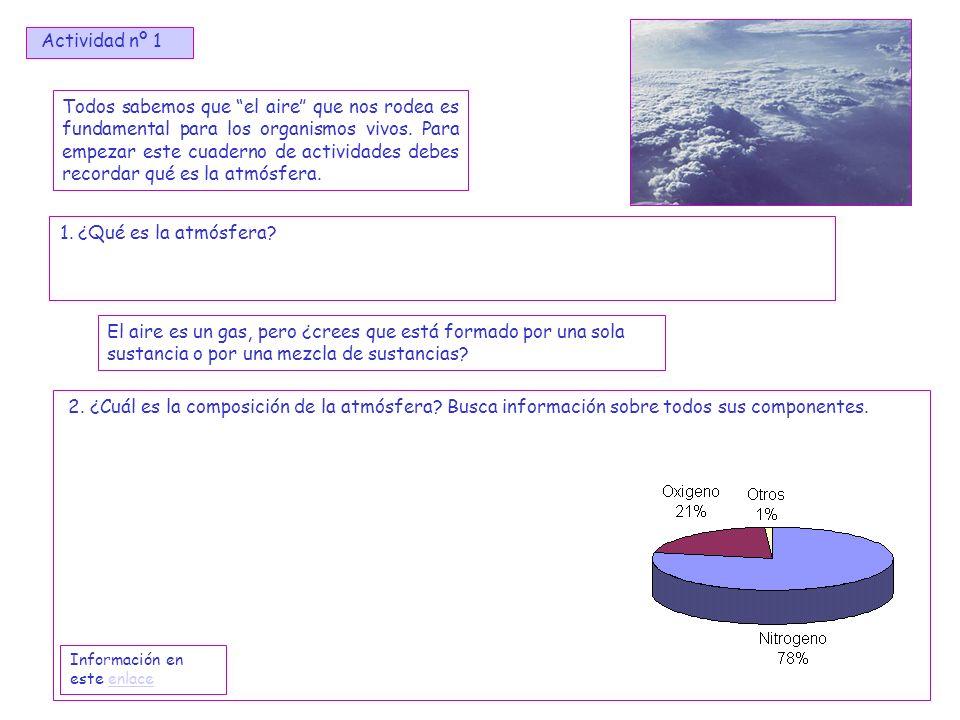 3 Actividad nº 1 1. ¿Qué es la atmósfera? Todos sabemos que el aire que nos rodea es fundamental para los organismos vivos. Para empezar este cuaderno