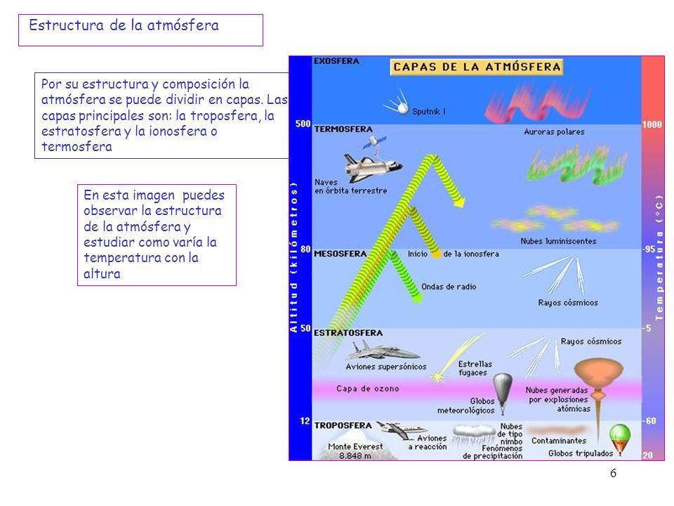6 Por su estructura y composición la atmósfera se puede dividir en capas. Las capas principales son: la troposfera, la estratosfera y la ionosfera o t
