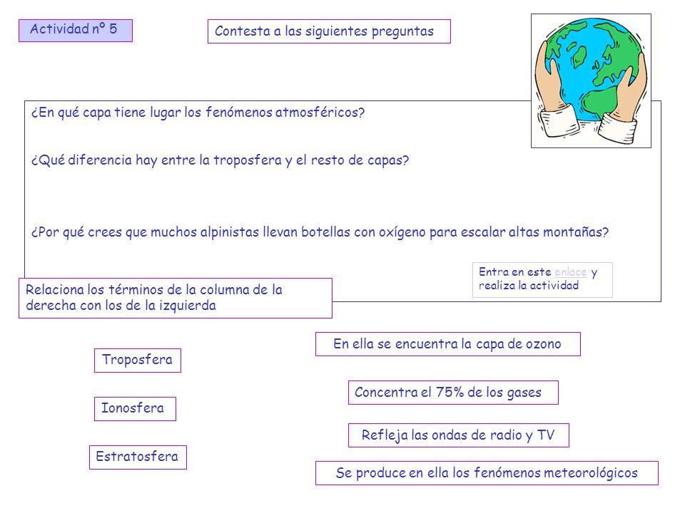 9 Contesta a las siguientes preguntas ¿En qué capa tiene lugar los fenómenos atmosféricos? ¿Qué diferencia hay entre la troposfera y el resto de capas