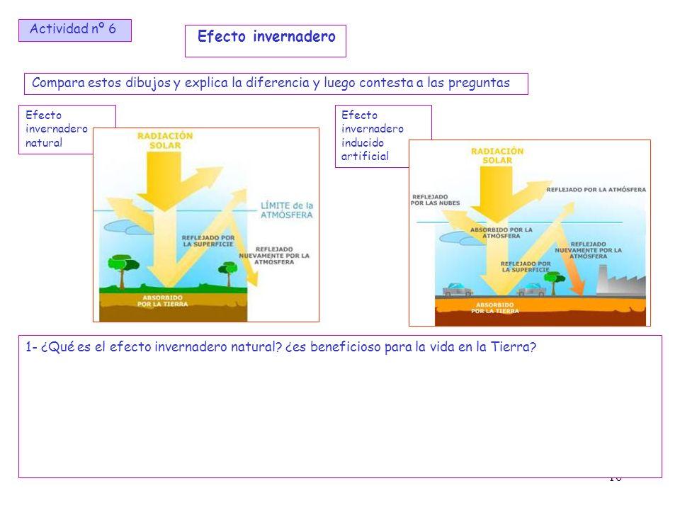 10 Compara estos dibujos y explica la diferencia y luego contesta a las preguntas Efecto invernadero Actividad nº 6 1- ¿Qué es el efecto invernadero n