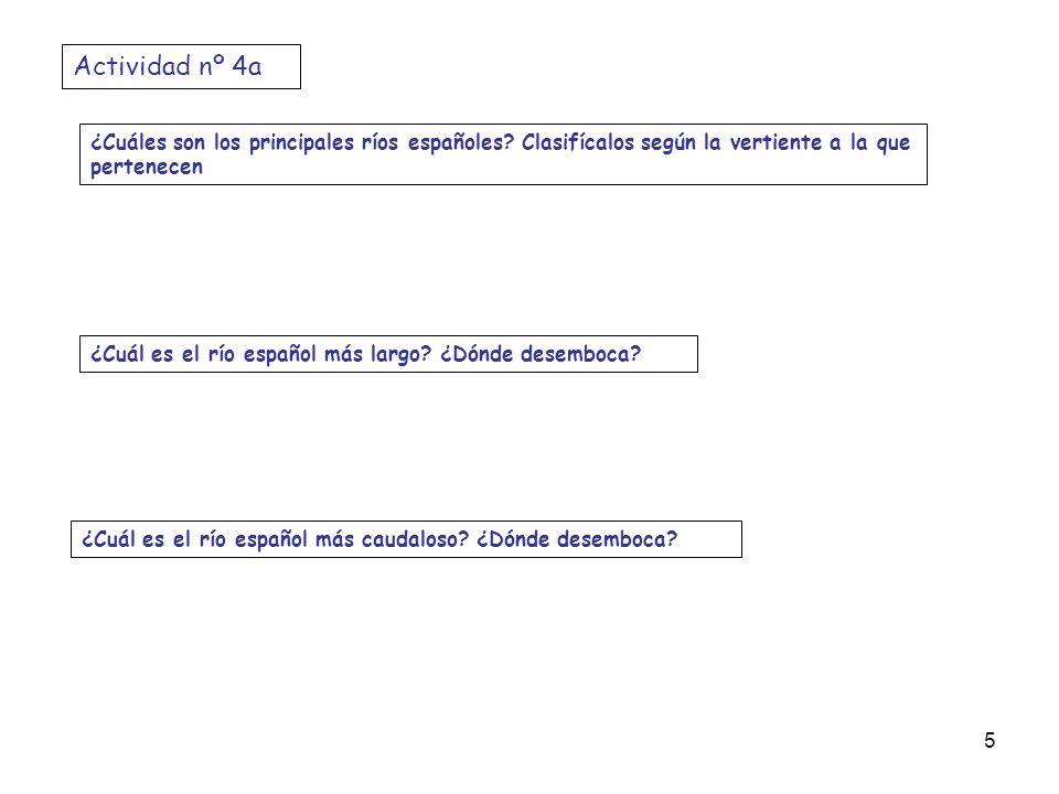 ¿Cuáles son los principales ríos españoles? Clasifícalos según la vertiente a la que pertenecen Actividad nº 4a ¿Cuál es el río español más largo? ¿Dó