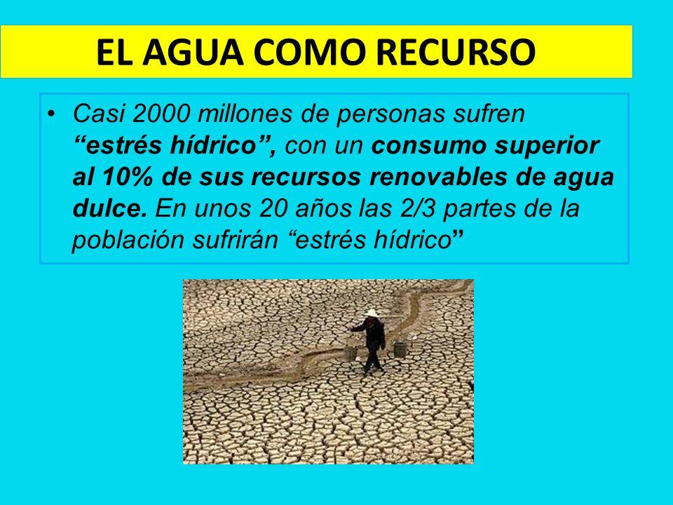 EL AGUA COMO RECURSO Casi 2000 millones de personas sufren estrés hídrico, con un consumo superior al 10% de sus recursos renovables de agua dulce. En