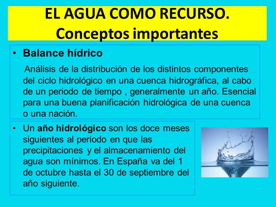 EL AGUA COMO RECURSO. Conceptos importantes Balance hídrico Análisis de la distribución de los distintos componentes del ciclo hidrológico en una cuen