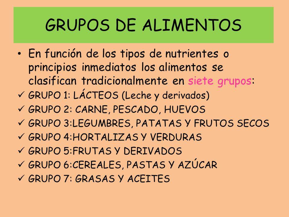 GRUPOS DE ALIMENTOS En función de los tipos de nutrientes o principios inmediatos los alimentos se clasifican tradicionalmente en siete grupos: GRUPO