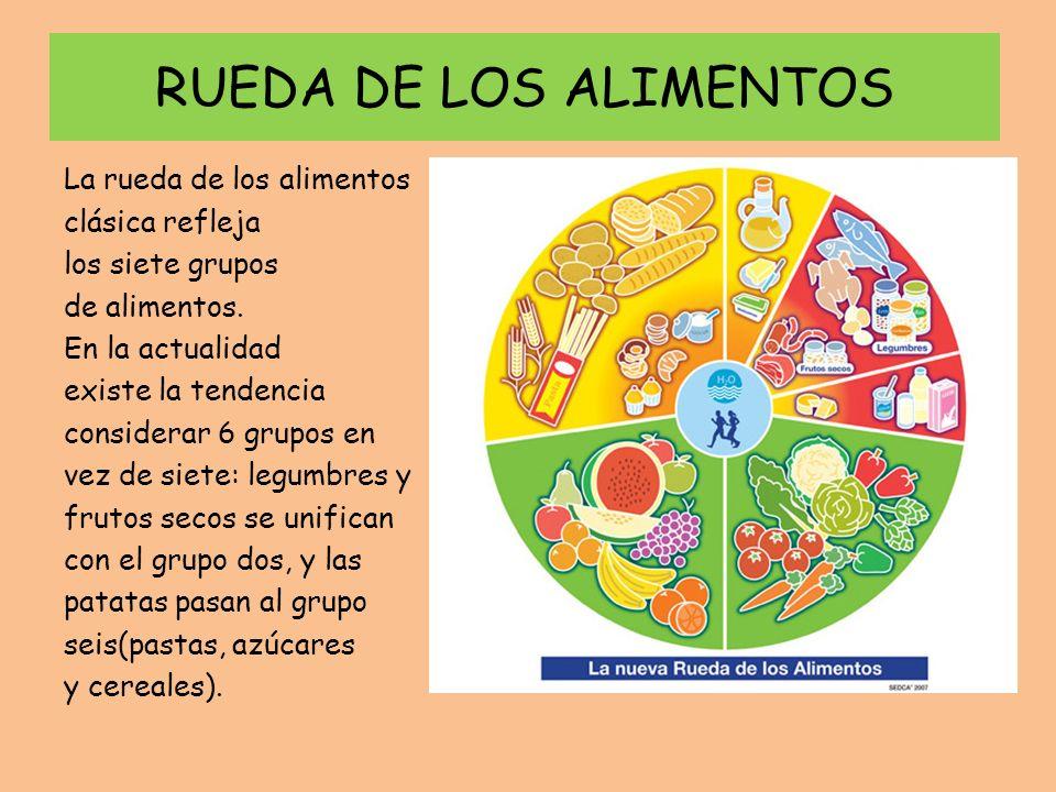 RUEDA DE LOS ALIMENTOS La rueda de los alimentos clásica refleja los siete grupos de alimentos. En la actualidad existe la tendencia considerar 6 grup