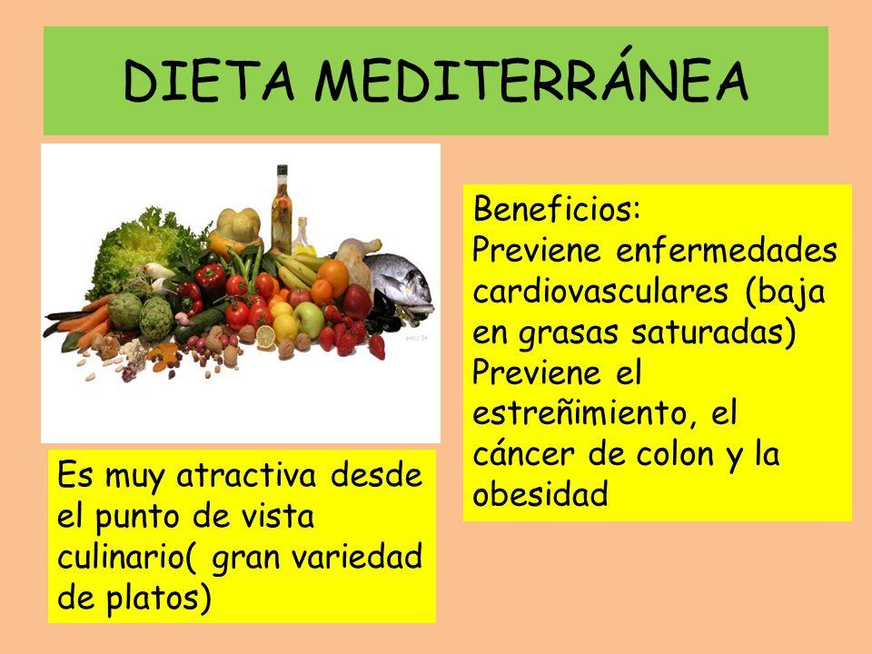 DIETA MEDITERRÁNEA Beneficios: Previene enfermedades cardiovasculares (baja en grasas saturadas) Previene el estreñimiento, el cáncer de colon y la ob
