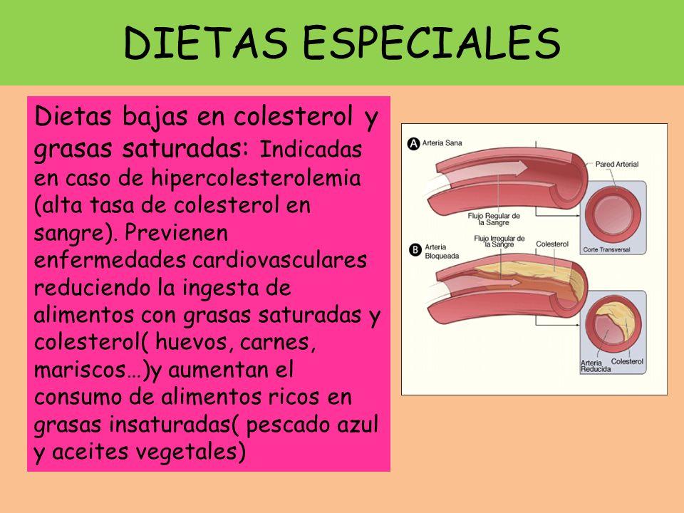 DIETAS ESPECIALES Dietas bajas en colesterol y grasas saturadas: Indicadas en caso de hipercolesterolemia (alta tasa de colesterol en sangre). Previen