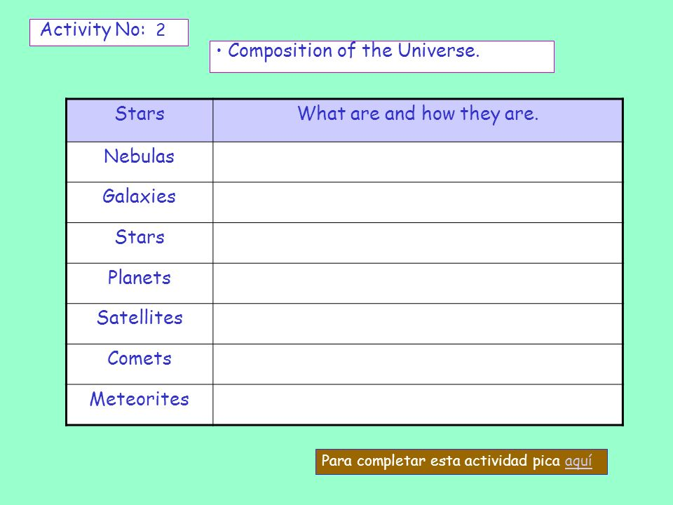 Complete the following table: Activity No: 3 Our galactic address.