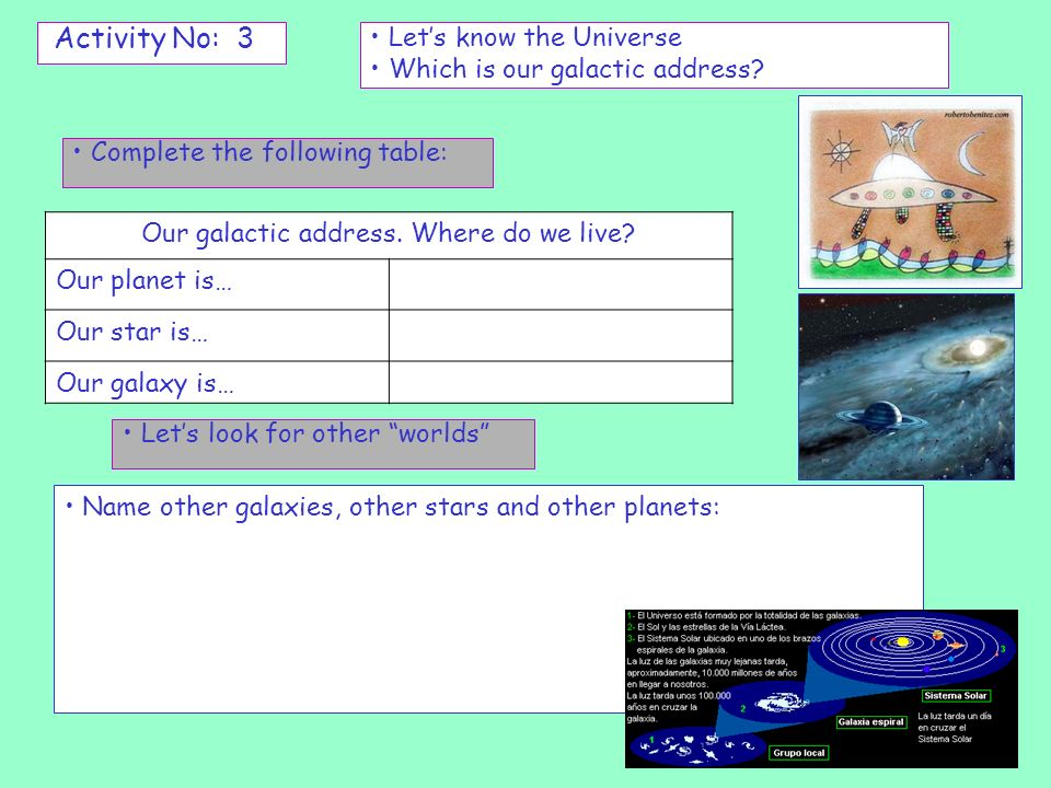 Complete the following table: Activity No: 3 Our galactic address. Where do we live? Our planet is… Our star is… Our galaxy is… Lets know the Universe