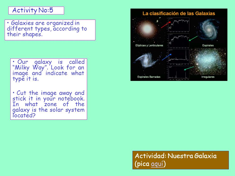 Activity No: 6 The images that you are seeing are of different galaxies. What type are they?