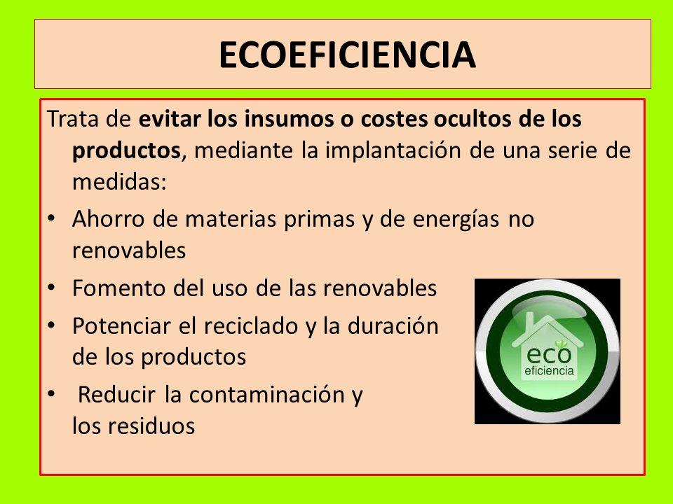 ECOEFICIENCIA Trata de evitar los insumos o costes ocultos de los productos, mediante la implantación de una serie de medidas: Ahorro de materias prim