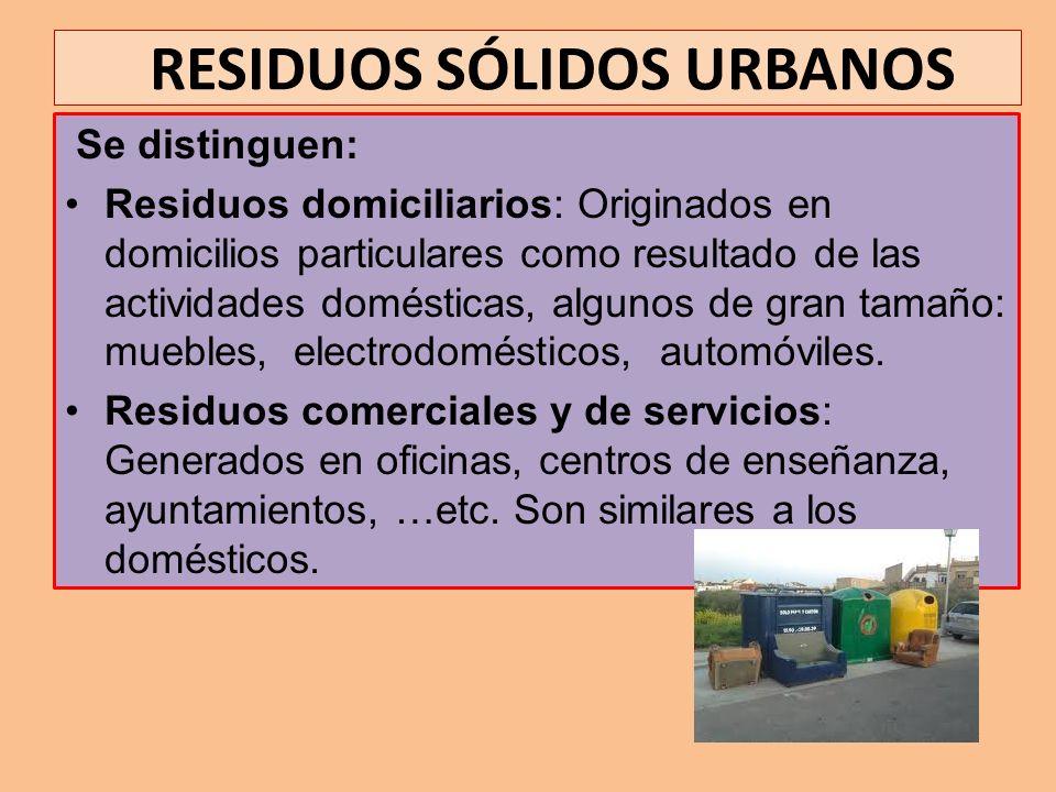 RESIDUOS SÓLIDOS URBANOS Se distinguen: Residuos producidos en la limpieza de zonas urbanas (parques, calles, mercados) Residuos de construcciones, demoliciones y obras (escombros)