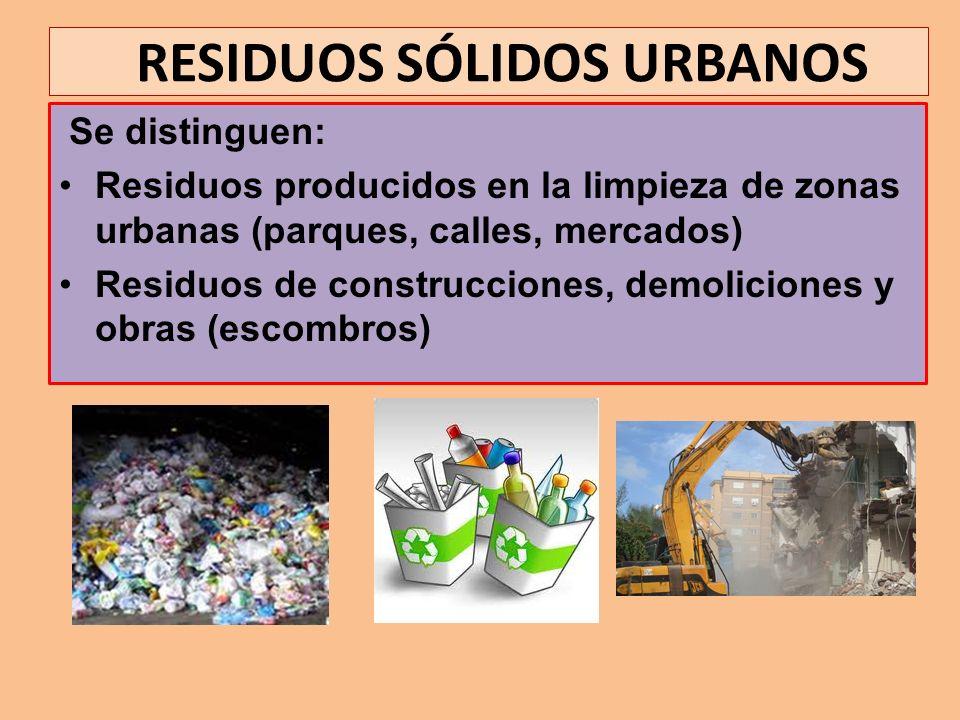 RESIDUOS SÓLIDOS URBANOS Se distinguen: Residuos producidos en la limpieza de zonas urbanas (parques, calles, mercados) Residuos de construcciones, de