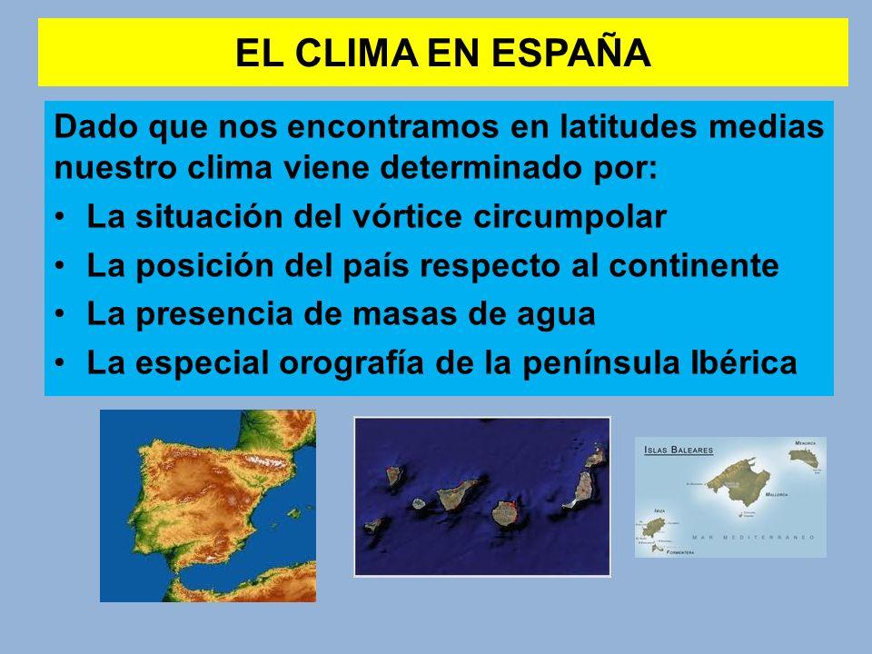 EL CLIMA EN ESPAÑA Dado que nos encontramos en latitudes medias nuestro clima viene determinado por: La situación del vórtice circumpolar La posición