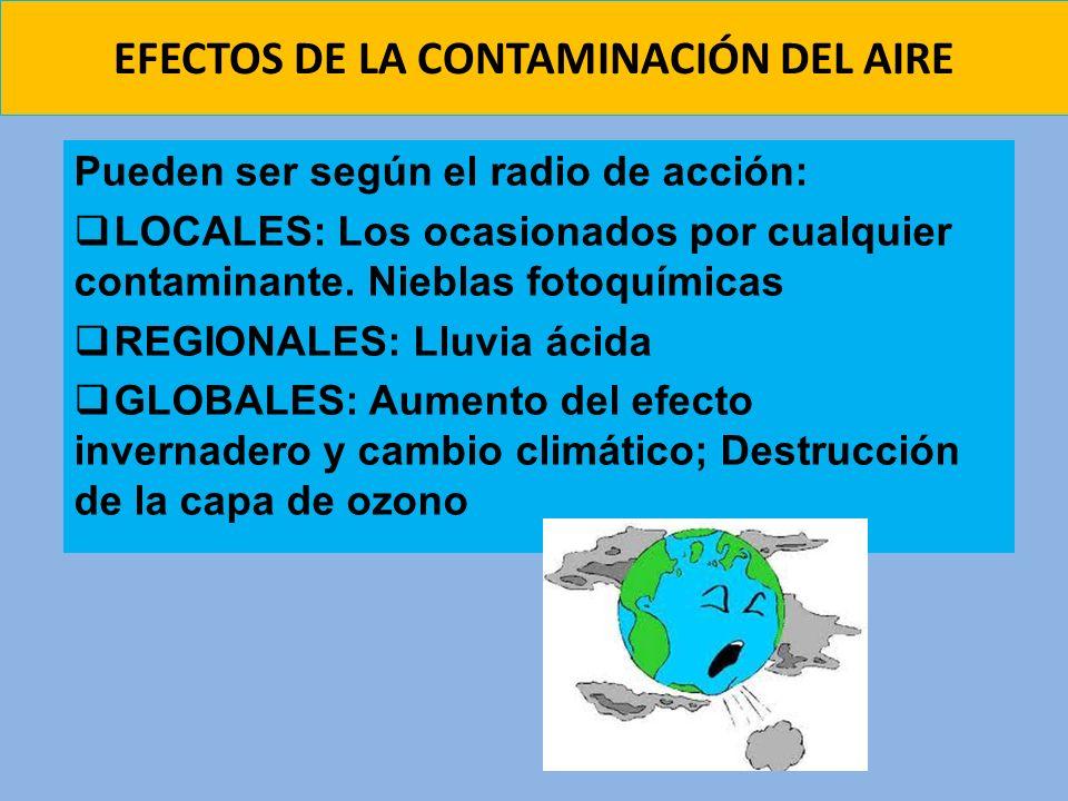 EFECTOS DE LA CONTAMINACIÓN DEL AIRE Pueden ser según el radio de acción: LOCALES: Los ocasionados por cualquier contaminante. Nieblas fotoquímicas RE