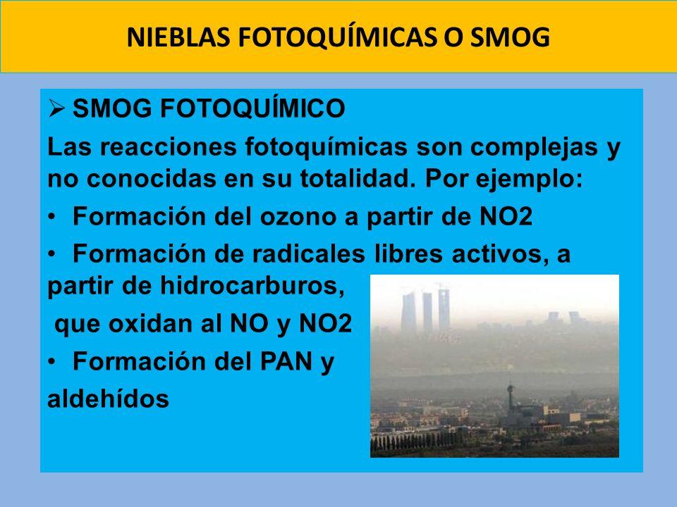 NIEBLAS FOTOQUÍMICAS O SMOG SMOG FOTOQUÍMICO Las reacciones fotoquímicas son complejas y no conocidas en su totalidad. Por ejemplo: Formación del ozon