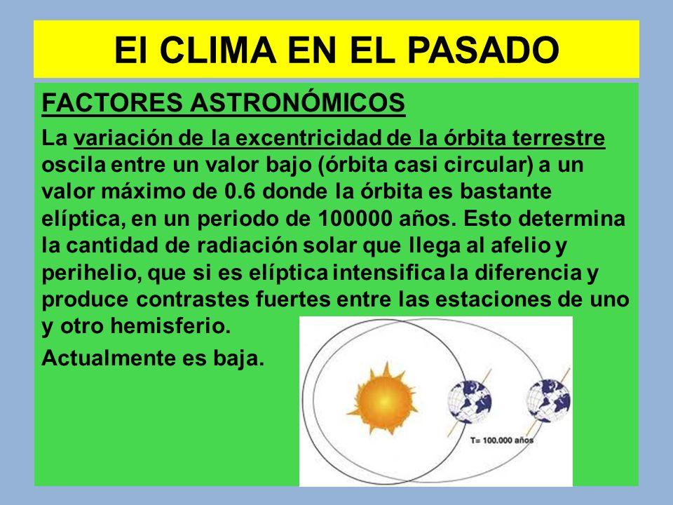 El CLIMA EN EL PASADO FACTORES ASTRONÓMICOS La variación de la excentricidad de la órbita terrestre oscila entre un valor bajo (órbita casi circular)