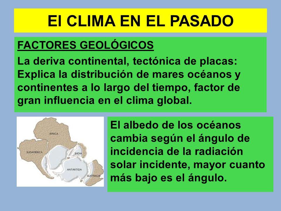 El CLIMA EN EL PASADO FACTORES GEOLÓGICOS La presencia de masas continentales sobre los polos o latitudes altas impide la llegada de corrientes cálidas desde las zonas ecuatoriales, provocando el aumento de la criosfera y del albedo.