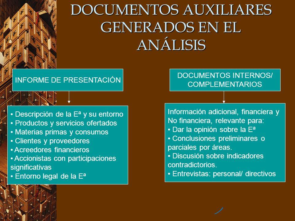 DOCUMENTOS AUXILIARES GENERADOS EN EL ANÁLISIS INFORME DE PRESENTACIÓN DOCUMENTOS INTERNOS/ COMPLEMENTARIOS Descripción de la Eª y su entorno Producto