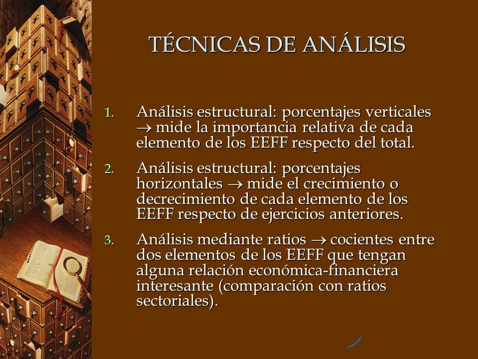 TÉCNICAS DE ANÁLISIS 1. Análisis estructural: porcentajes verticales mide la importancia relativa de cada elemento de los EEFF respecto del total. 2.