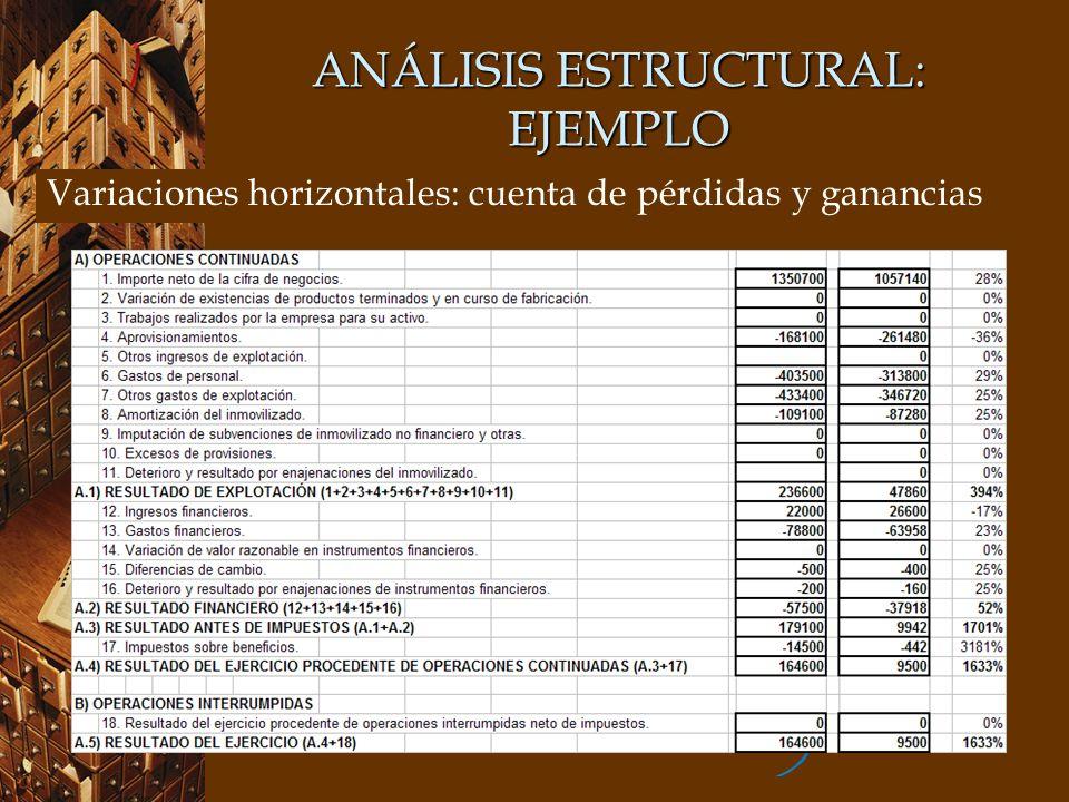ANÁLISIS ESTRUCTURAL: EJEMPLO Variaciones horizontales: cuenta de pérdidas y ganancias