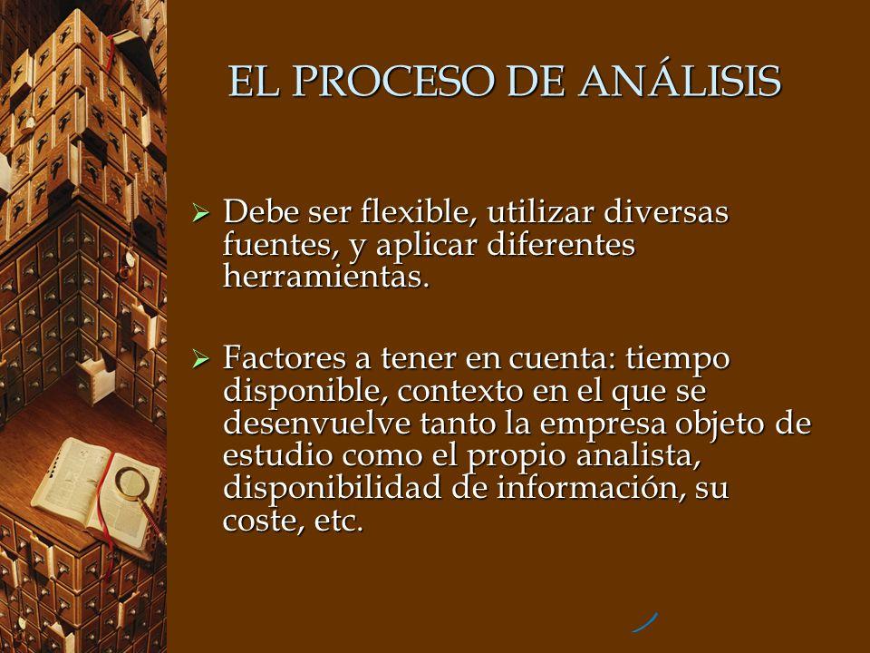 EL PROCESO DE ANÁLISIS Debe ser flexible, utilizar diversas fuentes, y aplicar diferentes herramientas. Debe ser flexible, utilizar diversas fuentes,