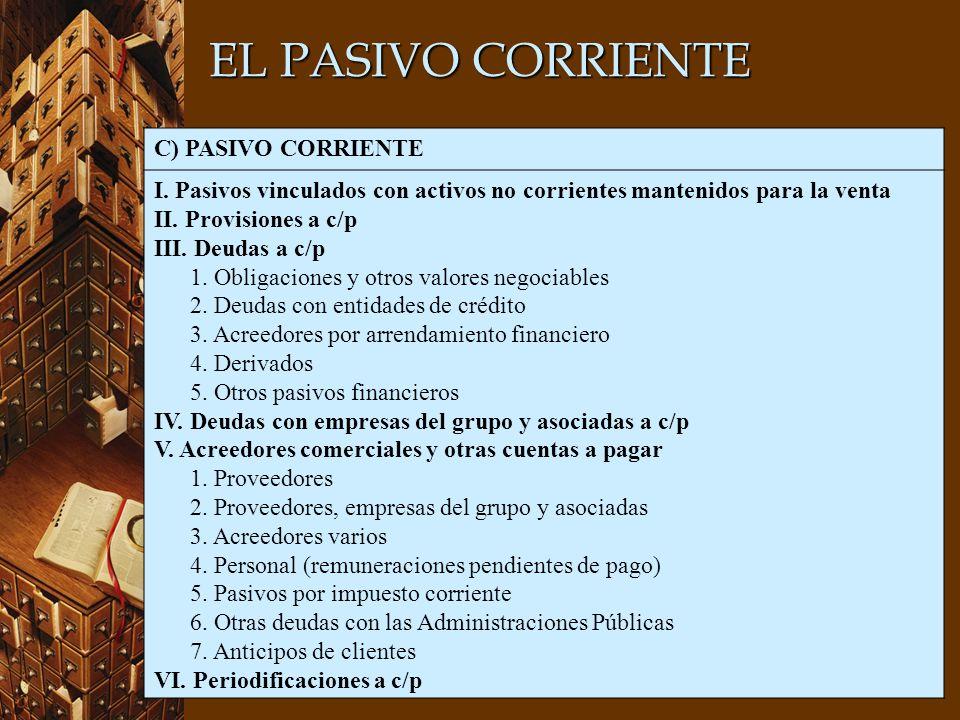 EL PASIVO CORRIENTE C) PASIVO CORRIENTE I. Pasivos vinculados con activos no corrientes mantenidos para la venta II. Provisiones a c/p III. Deudas a c