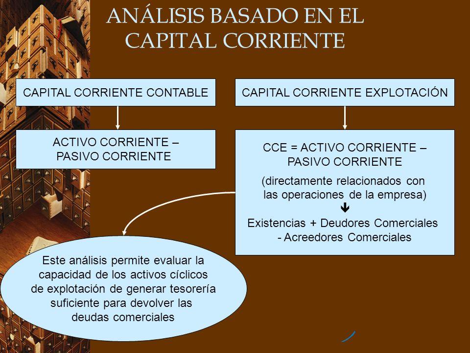 CAPITAL CORRIENTE CONTABLECAPITAL CORRIENTE EXPLOTACIÓN ACTIVO CORRIENTE – PASIVO CORRIENTE ANÁLISIS BASADO EN EL CAPITAL CORRIENTE CCE = ACTIVO CORRI