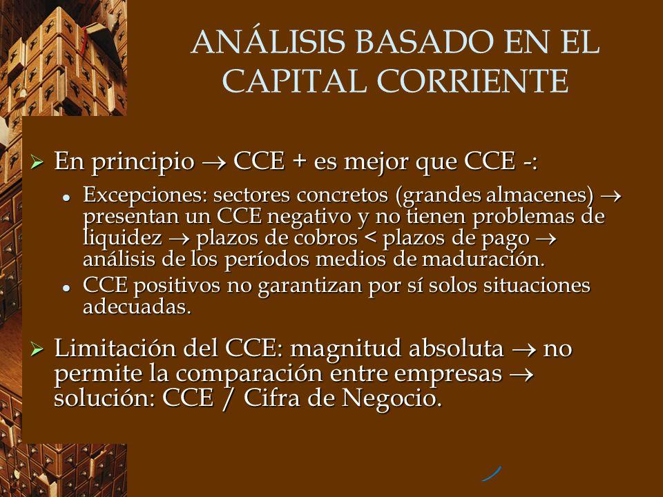 ANÁLISIS BASADO EN EL CAPITAL CORRIENTE En principio CCE + es mejor que CCE -: En principio CCE + es mejor que CCE -: Excepciones: sectores concretos