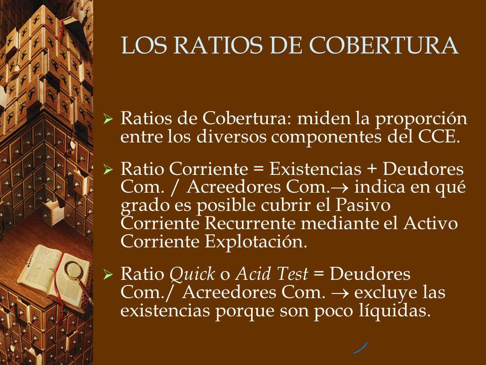 LOS RATIOS DE COBERTURA Ratios de Cobertura: miden la proporción entre los diversos componentes del CCE. Ratio Corriente = Existencias + Deudores Com.