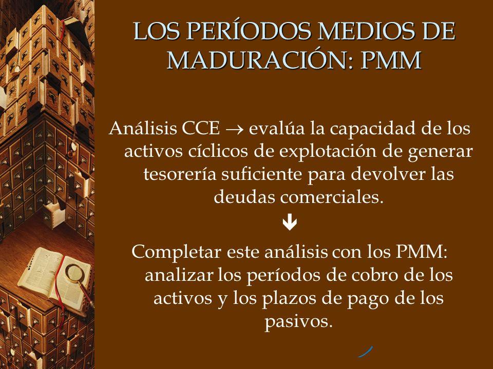 LOS PERÍODOS MEDIOS DE MADURACIÓN: PMM Análisis CCE evalúa la capacidad de los activos cíclicos de explotación de generar tesorería suficiente para de