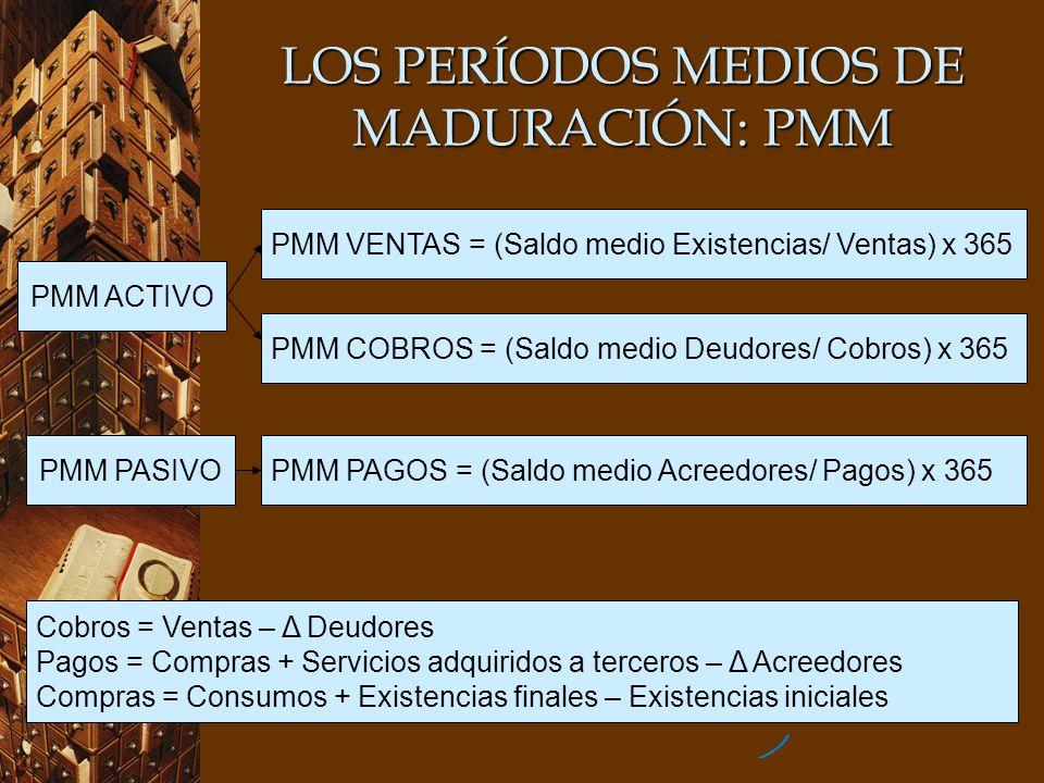 LOS PERÍODOS MEDIOS DE MADURACIÓN: PMM PMM ACTIVO PMM COBROS = (Saldo medio Deudores/ Cobros) x 365 PMM VENTAS = (Saldo medio Existencias/ Ventas) x 3