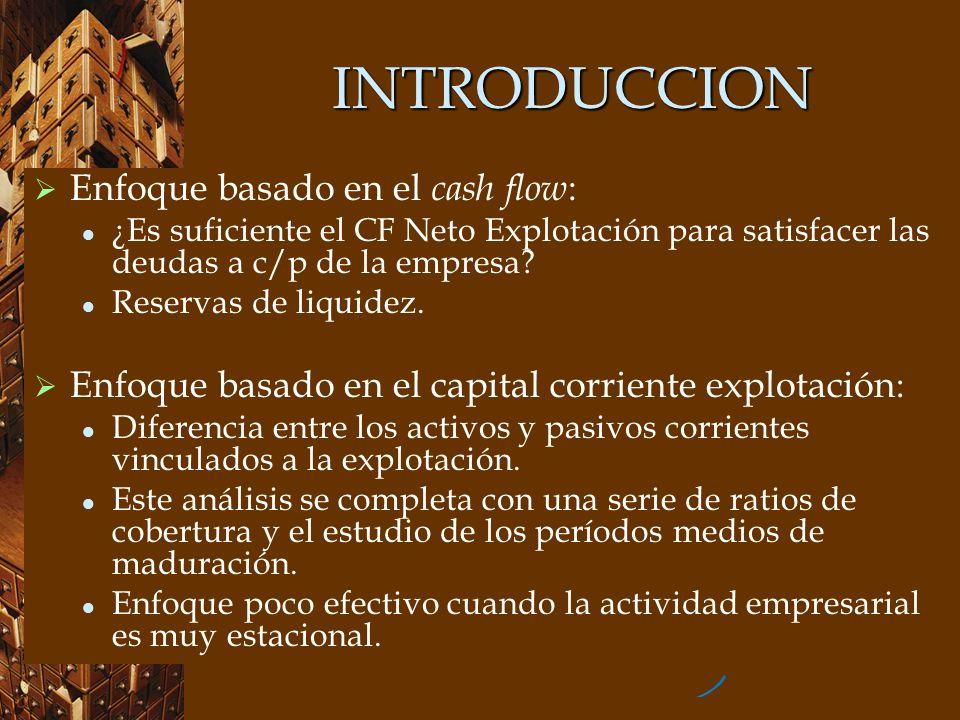 INTRODUCCION Enfoque basado en el cash flow : ¿Es suficiente el CF Neto Explotación para satisfacer las deudas a c/p de la empresa? Reservas de liquid