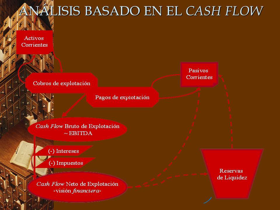 ANÁLISIS BASADO EN EL CAPITAL CORRIENTE Análisis basado en el Cash Flow.