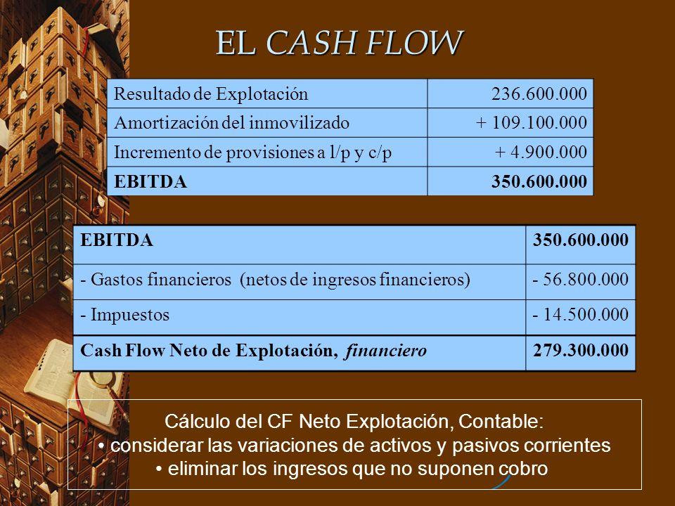 EL CASH FLOW Resultado de Explotación236.600.000 Amortización del inmovilizado+ 109.100.000 Incremento de provisiones a l/p y c/p+ 4.900.000 EBITDA350
