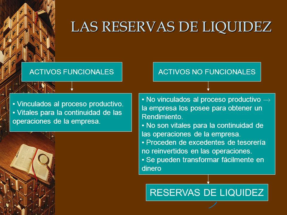 LAS RESERVAS DE LIQUIDEZ Inversiones inmobiliarias activos adquiridos para su venta o alquiler, no para desarrollar las actividades de la empresa.