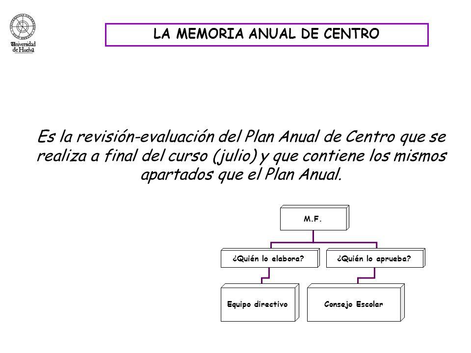 LA MEMORIA ANUAL DE CENTRO Es la revisión-evaluación del Plan Anual de Centro que se realiza a final del curso (julio) y que contiene los mismos apart