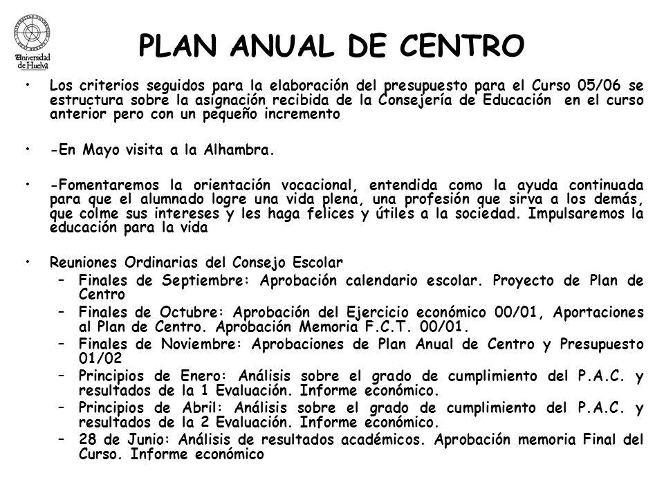 PLAN ANUAL DE CENTRO Los criterios seguidos para la elaboración del presupuesto para el Curso 05/06 se estructura sobre la asignación recibida de la C