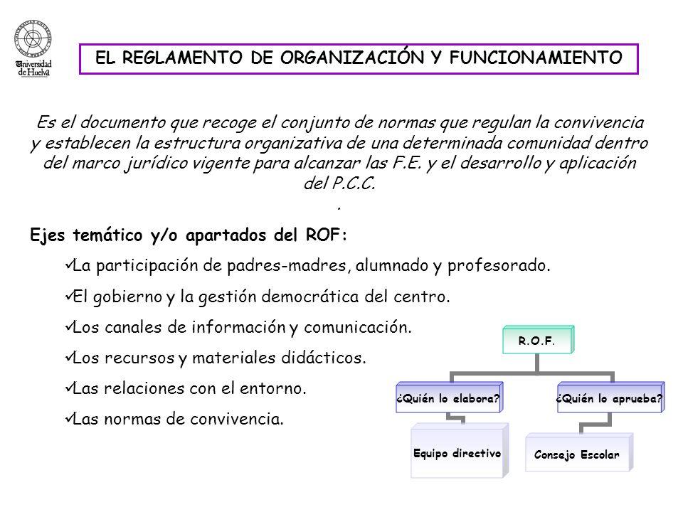 Es el documento que recoge el conjunto de normas que regulan la convivencia y establecen la estructura organizativa de una determinada comunidad dentr