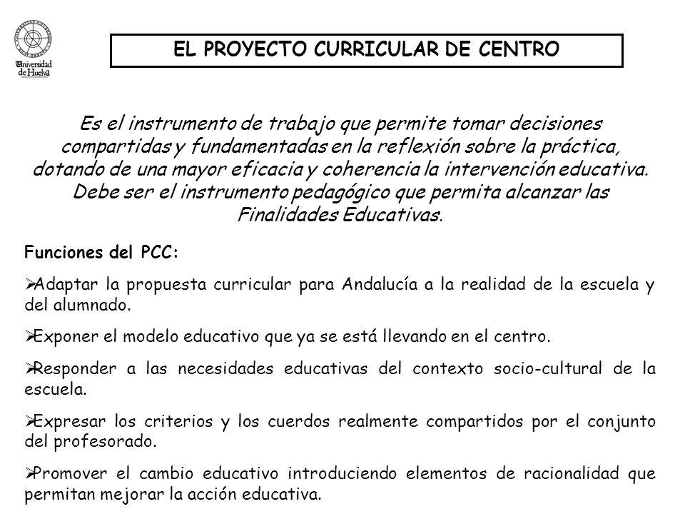 Supone la concreción del Diseño Curricular Base y de los Decretos de Enseñanza de Andalucía a una etapa educativa: Infantil, Primaria, Secundaria, etc.