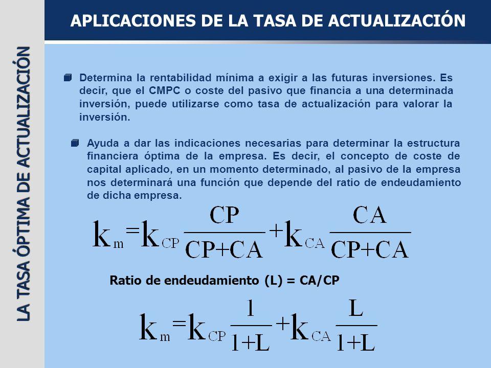 LA TASA ÓPTIMA DE ACTUALIZACIÓN APLICACIONES DE LA TASA DE ACTUALIZACIÓN Ayuda a dar las indicaciones necesarias para determinar la estructura financi