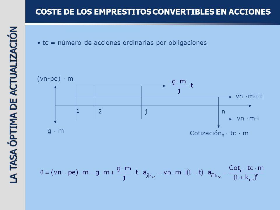 COSTE DE LOS EMPRESTITOS CONVERTIBLES EN ACCIONES (vn-pe) · m g · m vn ·m·i·t vn ·m·i Cotización n · tc · m 1 2jn tc = número de acciones ordinarias p