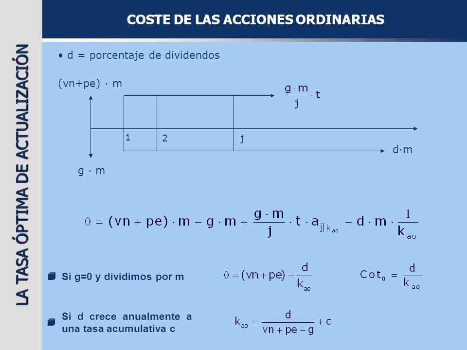 COSTE DE LAS ACCIONES ORDINARIAS (vn+pe) · m g · m d·m 1 2j d = porcentaje de dividendos Si g=0 y dividimos por m Si d crece anualmente a una tasa acu