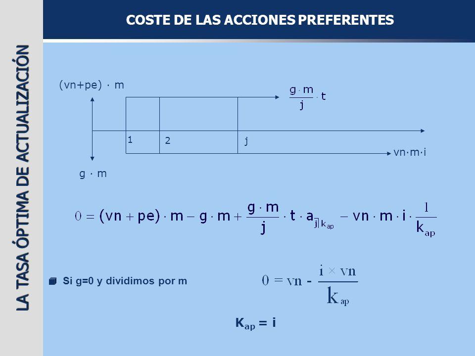 LA TASA ÓPTIMA DE ACTUALIZACIÓN COSTE DE LAS ACCIONES PREFERENTES (vn+pe) · m g · m vn·m·i 1 2j Si g=0 y dividimos por m K ap = i