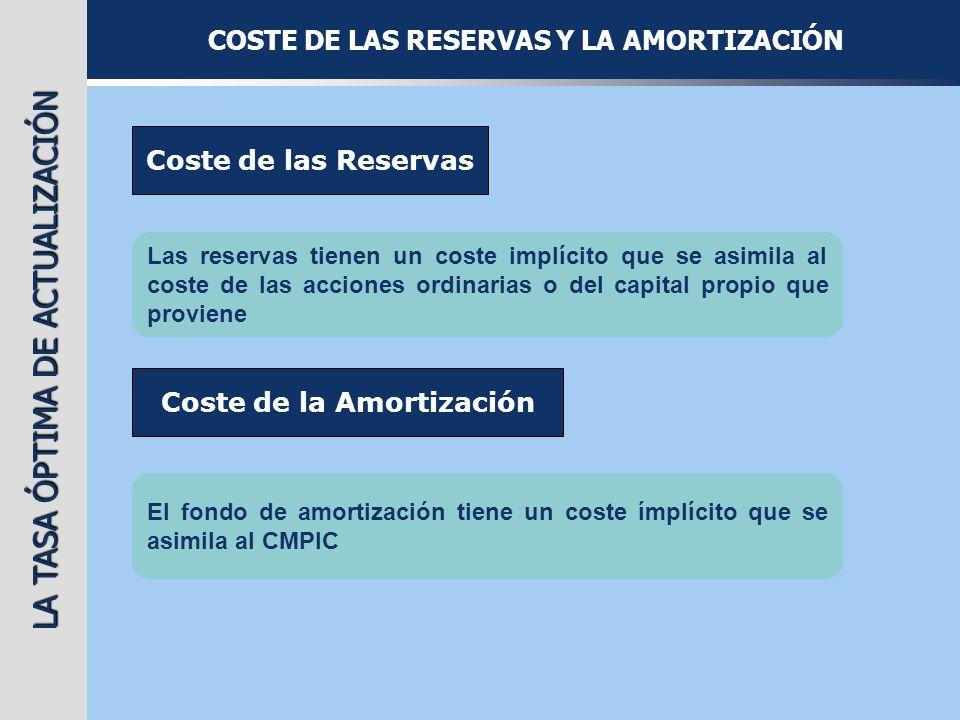 LA TASA ÓPTIMA DE ACTUALIZACIÓN COSTE DE LAS RESERVAS Y LA AMORTIZACIÓN Coste de las Reservas Las reservas tienen un coste implícito que se asimila al
