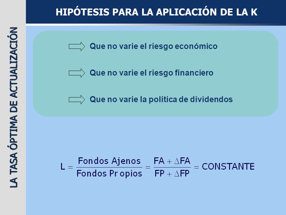 LA TASA ÓPTIMA DE ACTUALIZACIÓN HIPÓTESIS PARA LA APLICACIÓN DE LA K Que no varie el riesgo económico Que no varie el riesgo financiero Que no varie l